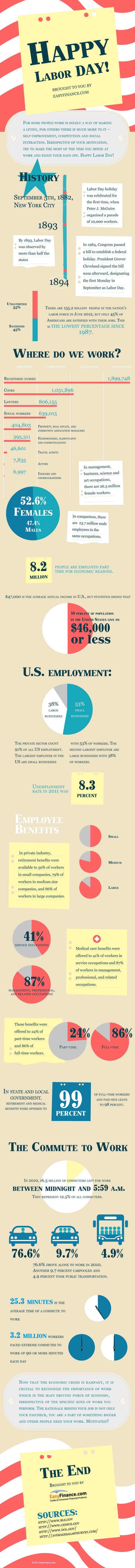 Happy Labor Day! (Infographic)